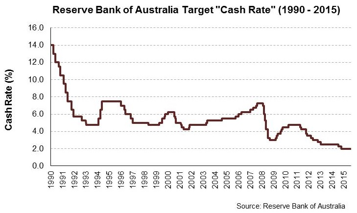 australian-banks-profitable-banking-sector-in-a-wealthy-country-with-8-dividend-yields