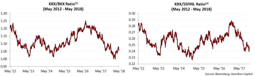 2018-05-15-hfmu-u-posts-41-eps-growth-y-y